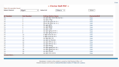 Download Uttar Pradesh Voter List 2021