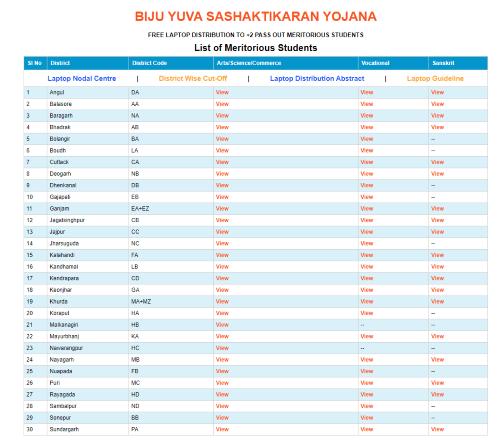 Odisha laptop distribution merit list