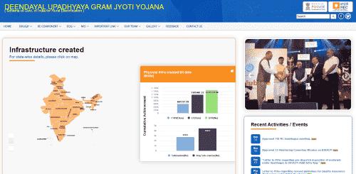 Deen upadhyay gram Jyoti Yojana objective